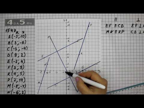 Упражнение 1260. Математика 6 класс Виленкин Н.Я.