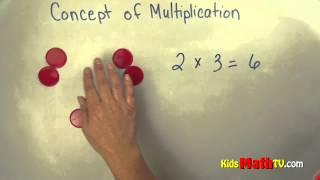 Learn The Basic Concept Of Multiplication. Math Lesson For 2nd Graders
