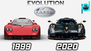 PAGANI - EVOLUTION from (1999~2020)
