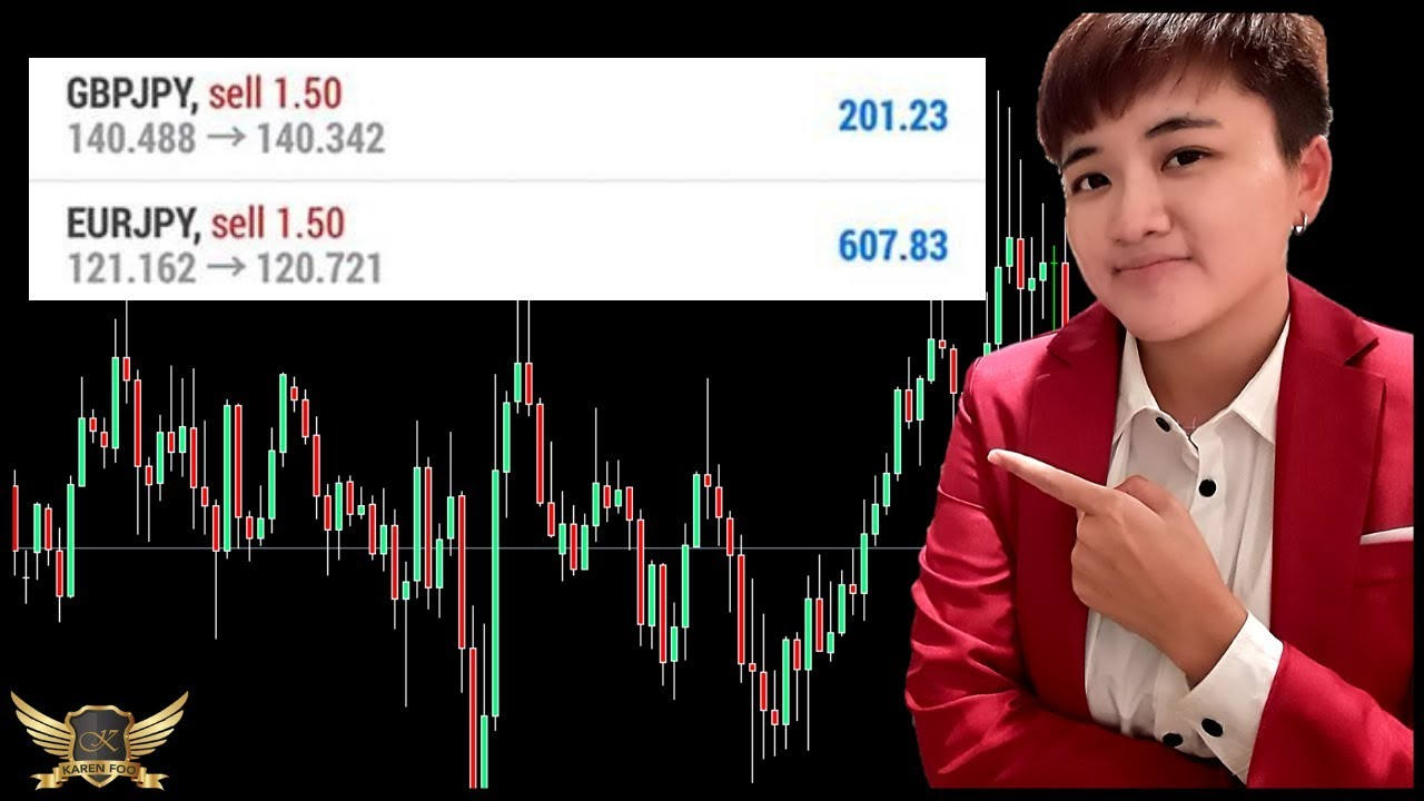 Can i make money through forex trading conta pamm liteforex review