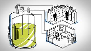 Process Safety Explained: Tank Overfill