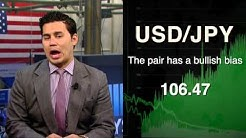 05/04: Stocks slide on weak jobs read, USD turns bearish