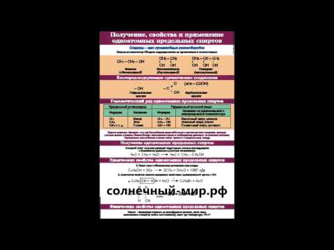 Видео обзор-Таблица«Получение,свойства и применение одноатомных предельных спиртов(метанол,этанол)»
