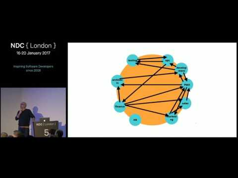 Microservices and the Inverse Conway Manoeuvre - James Lewis