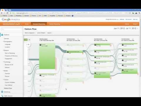 Google Analytics Explained: Get to Know Your Website Visitors, hosted by Ottawa Chamber of Commerce