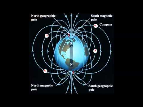 Video aula de fisica quantica
