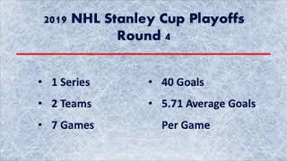 2019 NHL Stanley Cup Playoffs - Round 4 TOTALS
