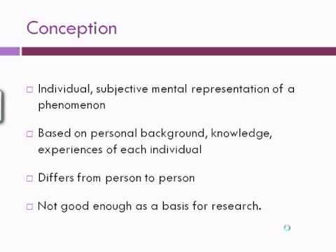 Conceptualization, operationalization, units of analysis, levels of measurement