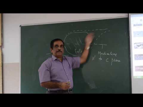 Ductile Structure Analysis_ Last Class_31 by Prof. T K Biswal, IIT Bombay