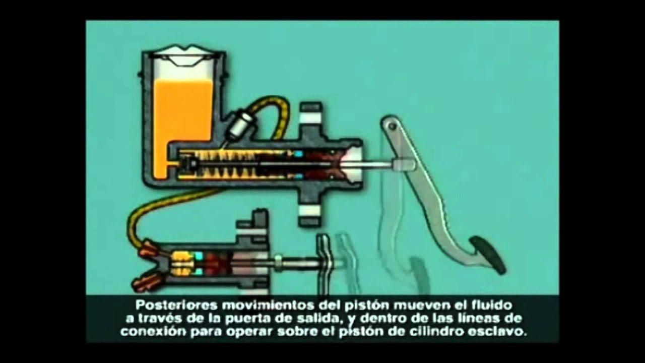 Circuito Hidraulico Mixto : Sistema de embrague hidraulico youtube