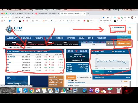 How To Trade In Dubai Financial Market By Stalk Stock