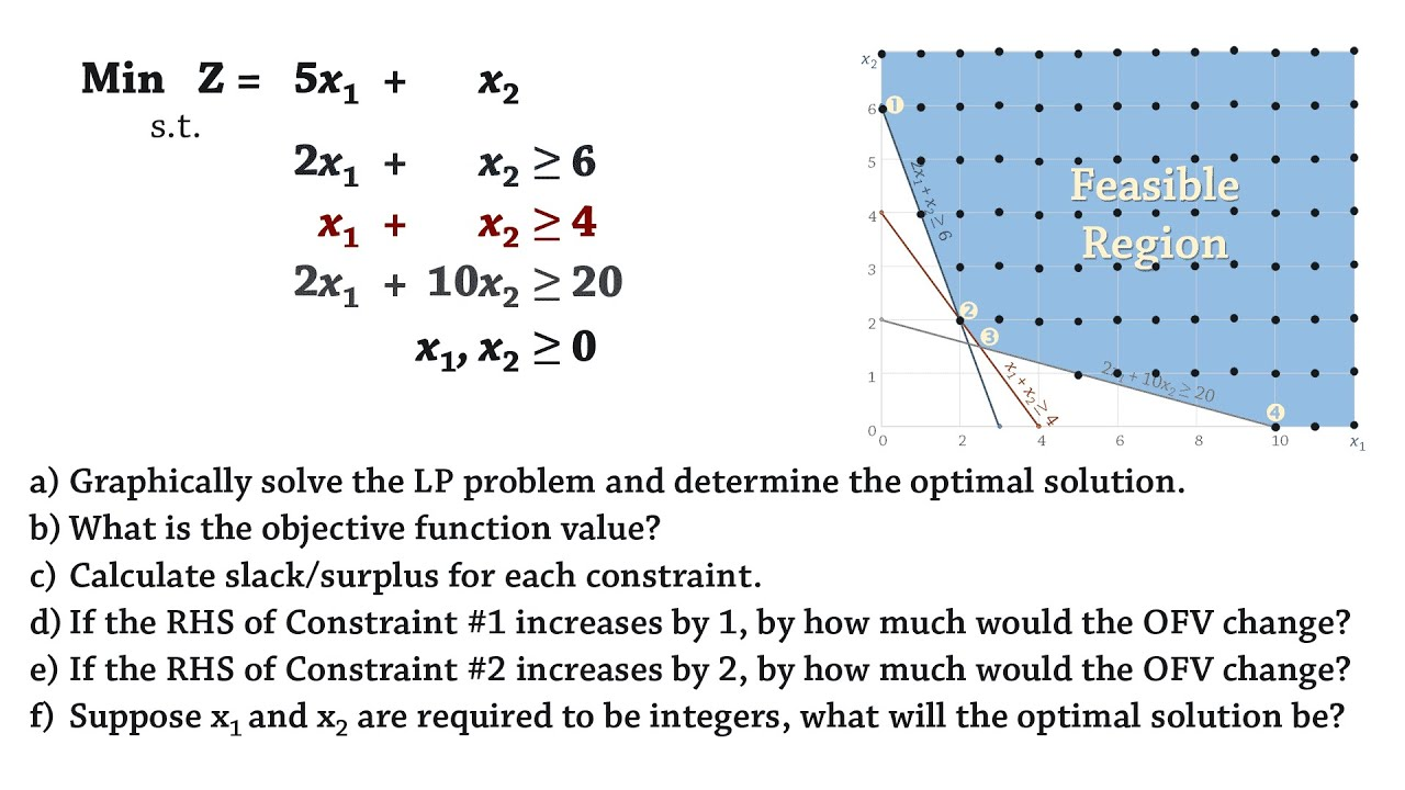 Linear Programming Shadow Price Slacksurplus Calculations Youtube