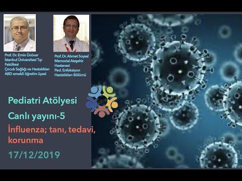 İnfluenza: Tanı - Tedavi - Korunma