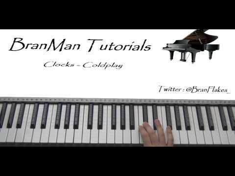 How to play Clocks by Coldplay on Piano Tutorial