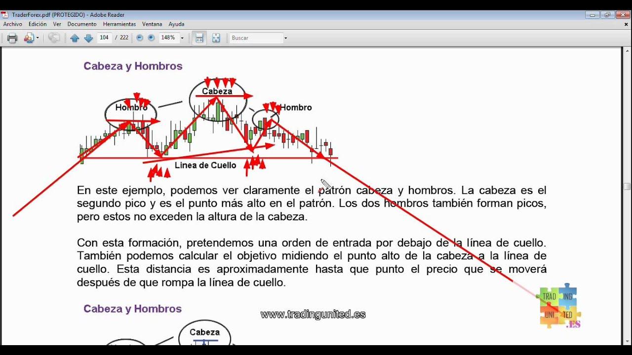 Curso de Forex - 45 de 99 - Patrones Gráficos - Hombro Cabeza Hombro ...