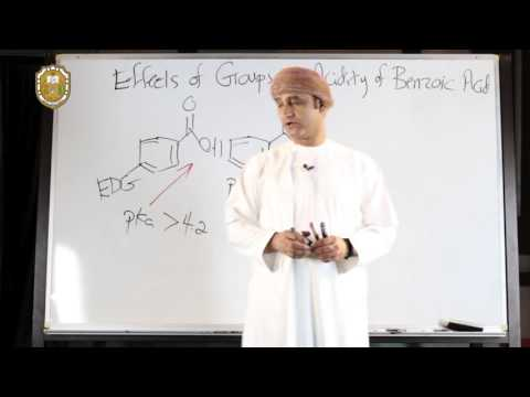 Effects of Groups on Acidity of Benzoic acid I