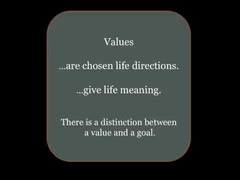 Demystifying ACT - Values