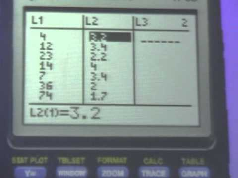 LSRL Equation Calculation