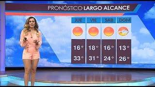 Gente Regia - El Clima con Ileana Padilla 22 de Febrero 2017