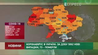 Коронавірус в Украі ні статистика за 15 жовтня