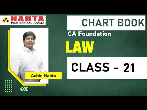 CA FOUNDATION LAW FREE REVISION MAY 21 - CLASS 22  (Companies Act Lec 6)