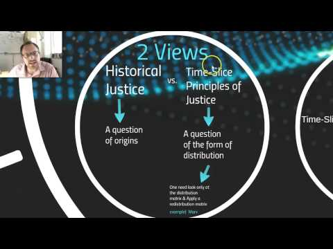 the three sets of rules of justice according to robert nozick