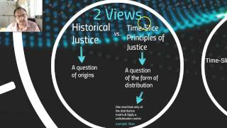 15.  Robert Nozick on Distributive Justice Thumbnail
