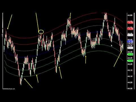 Mostafa el khayat trading system