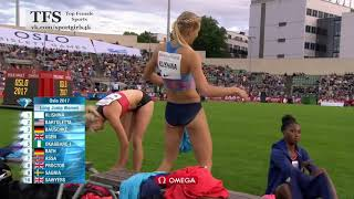2017-06-15 Long Jump - Diamond League Oslo - Stage 5