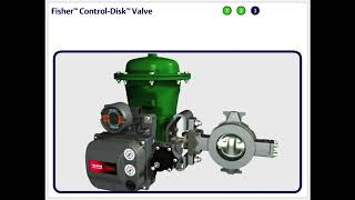 Fisher Control-Disk Rotary Valve and Its Control Range Advantages