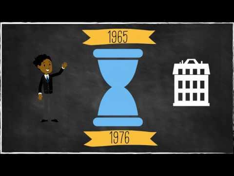A History of Milwaukee School Segregation