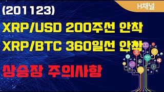 (201123)XRP/USD 200주선 안착XRP/BT…