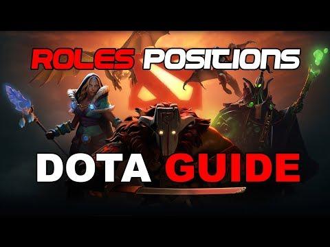 Dota 2 Guide: Understanding Roles & Positions for Beginners 2017 [Updated]