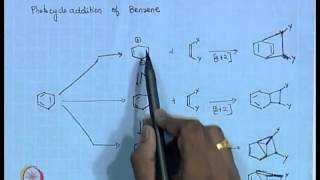 Mod-01 Lec-17 Addition Reaction of Π - Π * (Contd.)