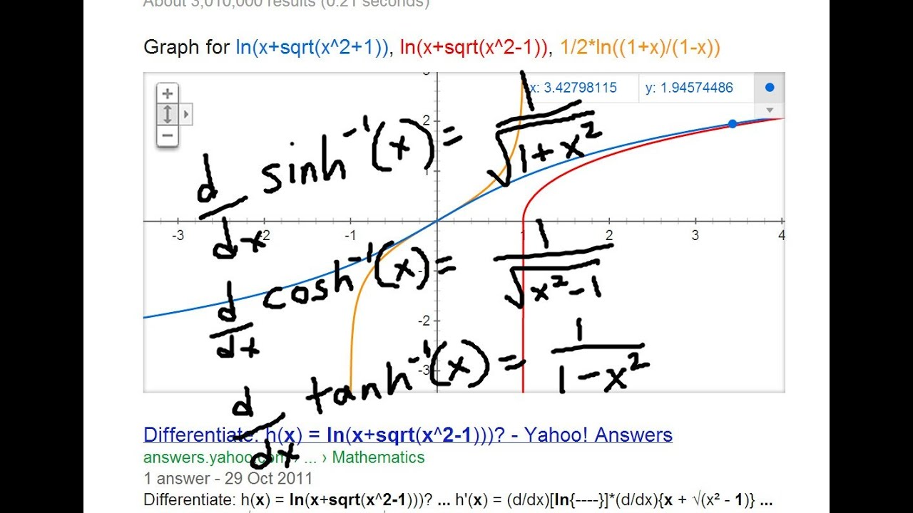 Derivative Of Inverse Hyperbolic Functions Inverse Sinhx Coshx
