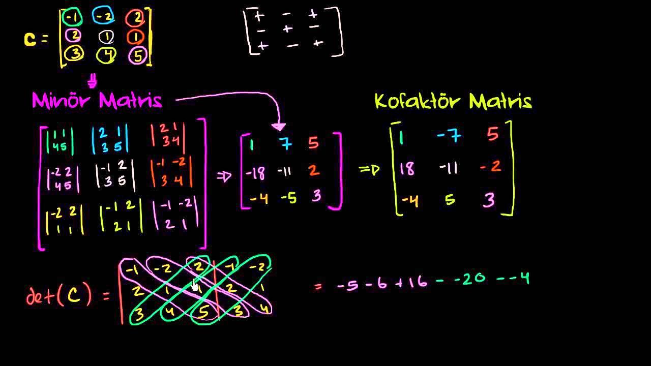 3x3 Matrisin Tersini Alma: Determinant ve Ek Matris - YouTube