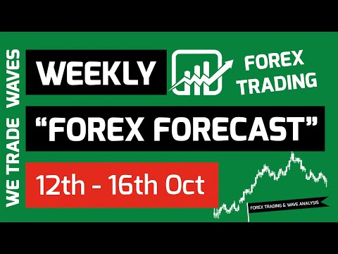 How much is the forex market worth 2020
