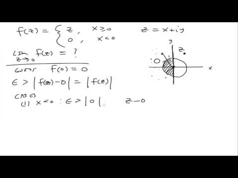 Limits of complex functions