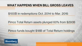 How Pimco Mitigated the Loss of Bill Gross