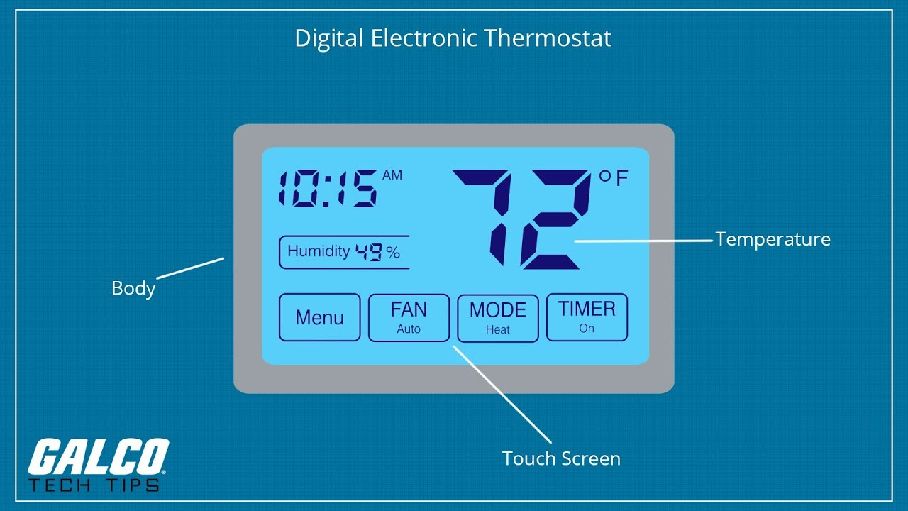 What is a thermostat 24