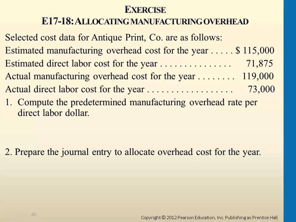 manufacturing overhead allocated formula