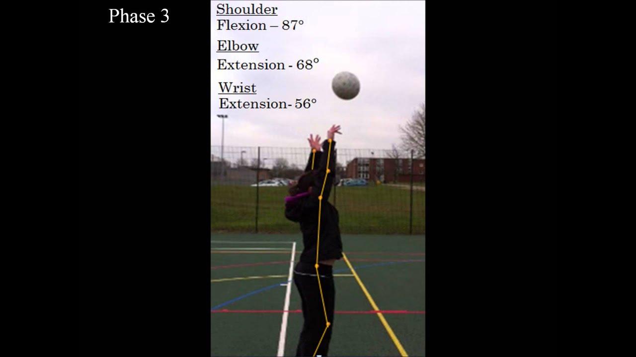 Analysis of a netball shot UH Anatomy & Biomechanics - YouTube