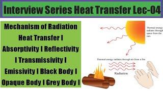 I_ Series (HT Lec _04) : Mechanism of Radiation HT I  Absorptivity I Reflectivity ITransmissivity