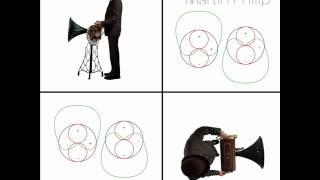 Jonteknik/Martin Philip - Omnidirectional