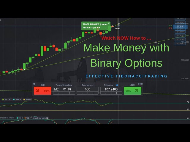 Is binary options trading gambling age the grand national 2021 betting trends