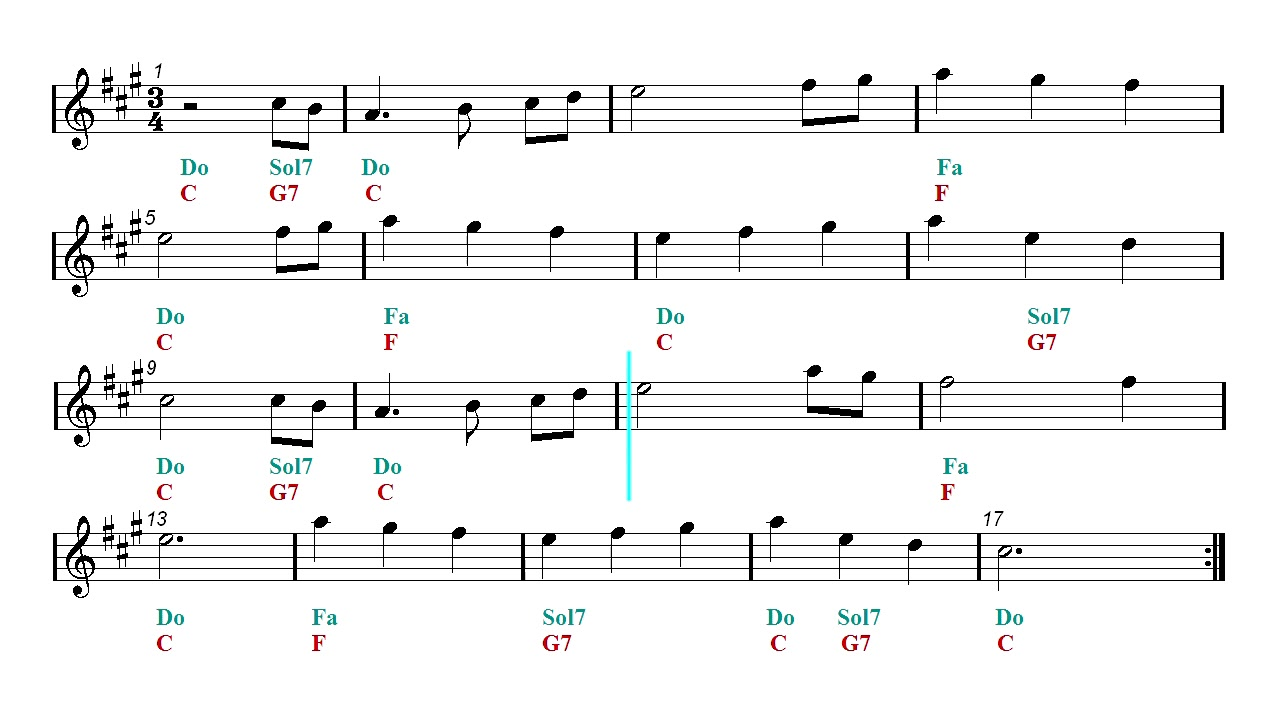The First Noel Christmas Song Eb Sheet Music Guitar Chords