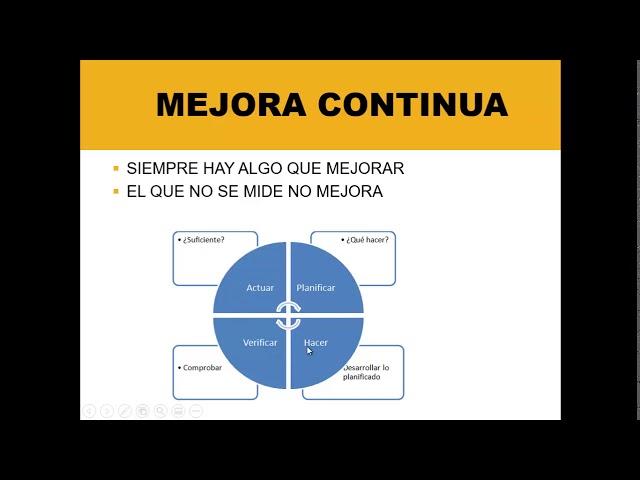 Módulo 1.3: Principios y criterios de la RSPO Productividad, sostenibilidad y resiliencia