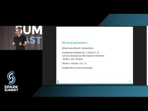 Engineering Fast Indexes for Big Data Applications: Spark Summit East talk by Daniel Lemire