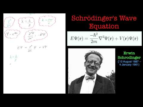 Derivation of the Schrodinger Wave Equation.