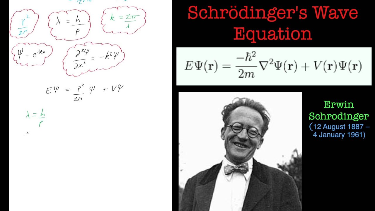 What exactly is Schrodinger's Wave Equation?